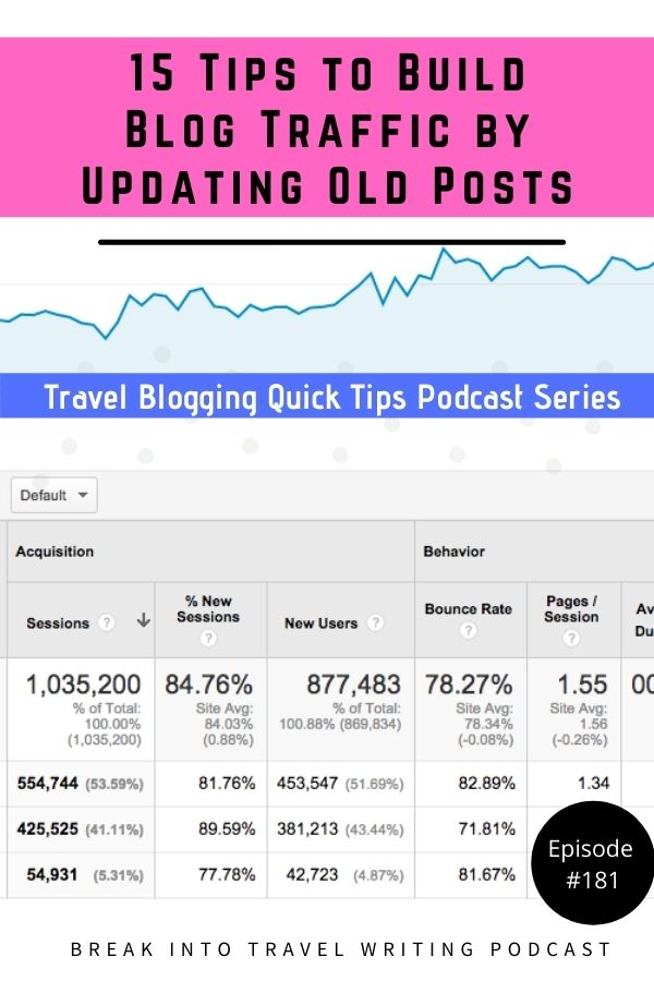Tips from travel bloggers to help you drive more traffic to your travel blog. How to increases web traffic every month by reviving old posts.