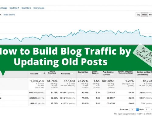 How to Build Blog Traffic by Updating Old Posts – Episode 181