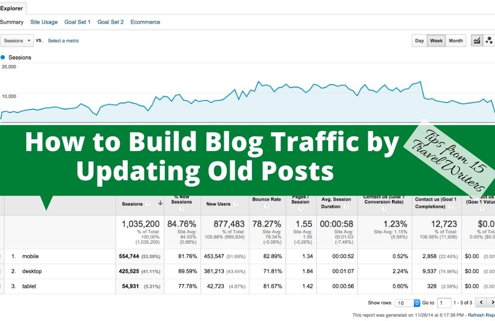 building traffic to a new blog post