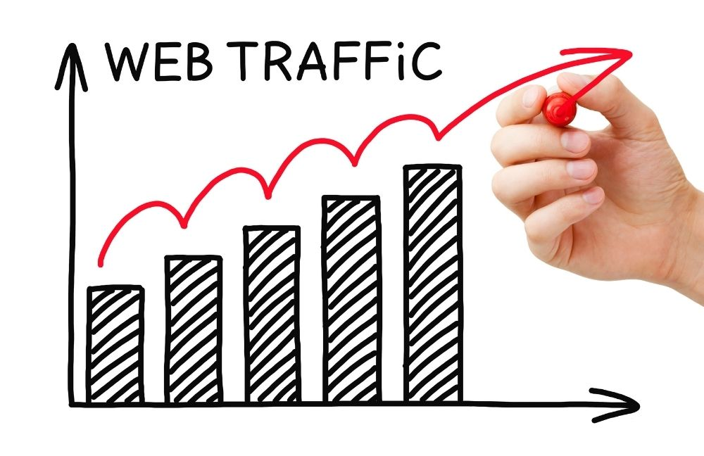 traffic on blog